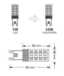 Medidas de la bombilla LED G9