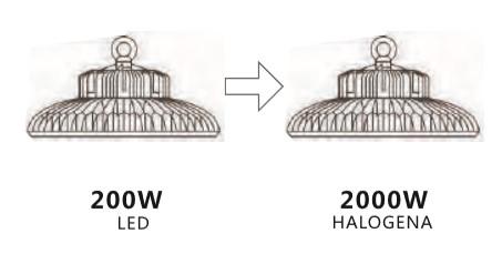 Equivalencia de campanas de LED con halógenas