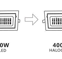 Equivalencia del downlight LED cuadrado orientable